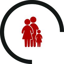 Comunitate de familii